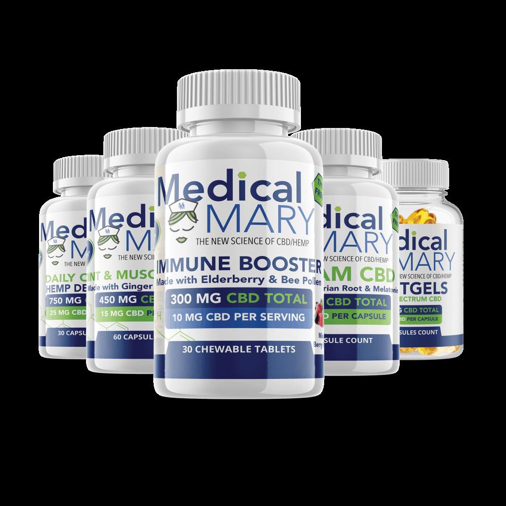 cbd wholesale | best cbd capsules